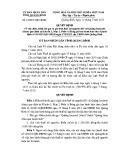 Quyết định số: 23/2015/QĐ-UBND tỉnh Quảng Bình