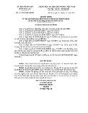 Quyết định số: 21/2015/QĐ-UBND tỉnh Gia Lai