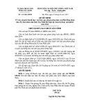 Quyết định số: 413/QĐ-UBND
