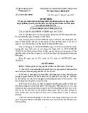 Quyết định số: 43/2015/QĐ-UBND