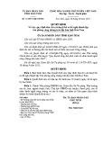 Quyết định số: 41/2015/QĐ-UBND tỉnh Kon Tum