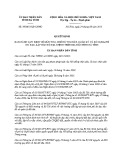 Quyết định số: 39/2015/QĐ-UBND tỉnh Hà Tĩnh
