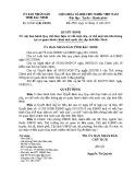 Quyết định số: 27/2015/QĐ-UBND tỉnh Bắc Ninh