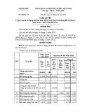 Nghị quyết số: 29/NQ-CP tỉnh Hà Nam