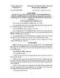 Quyết định số: 39/2015/QĐ-UBND