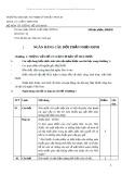 Ngân hàng câu hỏi phần nhận định môn: Pháp luật đại cương
