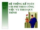 Bài giảng Kế toán quản trị: Chương 3 - Lê Trà Mi