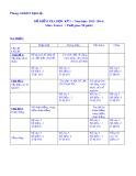 Đề kiểm tra học kì 1 môn Toán lớp 6 năm 2013-2014