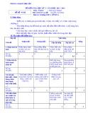 Đề kiểm tra học kì 1 môn Toán lớp 8 năm 2013-2014 - Trường THCS Mỹ Hòa