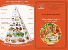 Dinh dưỡng hợp lý và sức khoẻ - Đỗ Gia Phan (chủ biên)