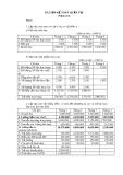 Bài tập Kế toán quản trị (Nhóm 14)