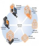 Tài liệu hướng dẫn thực hành LAB MCSA 2008: Disk Quota