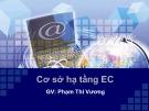 Bài giảng Thương mại điện tử: Chương 3 - Phạm Thị Vương