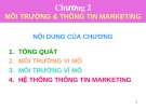 Bài giảng Marketing căn bản: Chương 2 - ThS. Dương Thị Ngọc Liên