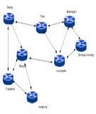 Tài liệu về Routing trên GNS3