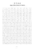 Bảng chỉ dẫn số thứ tự của chữ Hán