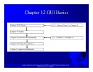 Introduction to java programming: Chapter 12 - GUI Basics