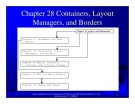 Introduction to java programming: Chapter 28 - Containers, Layout Managers, and Borders