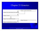 Introduction to java programming: Chapter 21 - Generics
