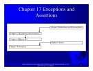 Introduction to java programming: Chapter 17 - Exceptions and Assertions