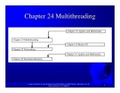 Introduction to java programming: Chapter 24 - Multithreading