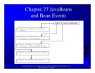 Introduction to java programming: Chapter 27 - JavaBeans and Bean Events