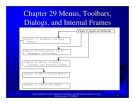 Introduction to java programming: Chapter 29 - Menus, Toolbars, Dialogs, and Internal Frames