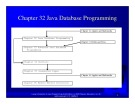 Introduction to java programming: Chapter 32 - Java Database Programming