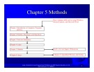 Introduction to java programming: Chapter 5 - Methods