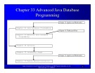 Introduction to java programming: Chapter 33 - Advanced Java Database Programming