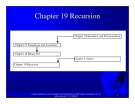 Introduction to java programming: Chapter 19 - Recursion