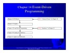 Introduction to java programming: Chapter 14 - Event-Driven Programming