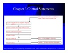 Introduction to java programming: Chapter 3 - Control Statements