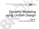 Dynamic modeling using unisim design: Unit 10 - Cause and effect matrix