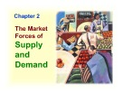 Lecture Macro economic: Chapter 2 - Lương Mỹ Thùy Dương