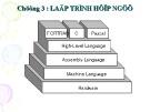 Bài giảng Vi điều khiển: Chương 3 - Lập trình hợp ngữ