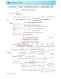 Các hướng tư duy và phương pháp giải hình học oxy (Có đáp án)