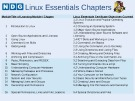 Module Linux essentials - Module 0: Linux essentials chapters