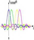 Kỹ thuật điều chế OFDM