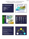 Bài giảng môn Khí tượng nông nghiệp - Chương 4: Tuần hoàn nước trong tự nhiên