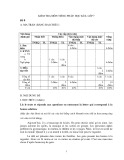 Đề kiểm tra học kì 2, lớp 7 môn: Tiếng Pháp - Đề số 8