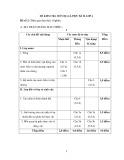 Đề kiểm tra học kì 2, lớp 6 môn: Địa lí - Đề số 2