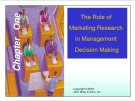 Lecture Marketing research - Chapter 1: The role of Marketing research in management decision making