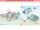 Bài giảng Trang thiết bị kỹ thuật công trình - Chương 7: Hệ thống điện trong nhà và chống sét