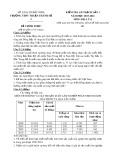 Đề thi kiểm tra sát hạch lần 1 môn Địa lí 12 (năm học 2015-2016)