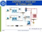 Bài giảng Chương 11: Khảo sát hệ thống lạnh - ThS.Nguyễn Duy Tuệ