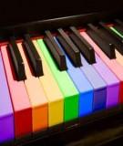 Phân phối chương trình bộ môn: Âm nhạc lớp 8