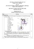Đáp án đề thi tốt nghiệp cao đẳng nghề khóa 3 (2009-2012) - Nghề: Công nghệ ô tô - Môn thi: Lý thuyết chuyên môn nghề - Mã đề thi: OTO-LT03