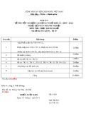Đáp án đề thi tốt nghiệp cao đẳng nghề khóa 3 (2009-2012) - Nghề: Kế toán doanh nghiệp - Môn thi: Thực hành nghề - Mã đề thi: ĐA KTDN-TH47
