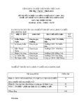Đề thi tốt nghiệp cao đẳng nghề khóa 3 (2009-2012) - Nghề: Kỹ thuật máy lạnh và điều hòa không khí - Môn thi: Thực hành - Mã đề thi: KTML-ĐHKK-TH39